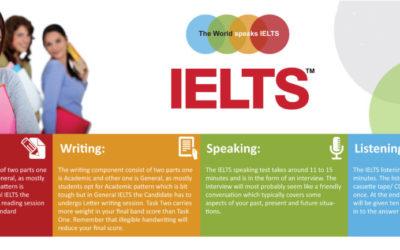 Best IELTS Training in Kukatpally, KPHB, Hyderabad