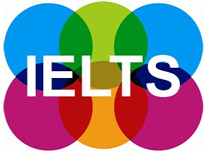 Best IELTS Coaching and Training In Hyderabad Kukatpally