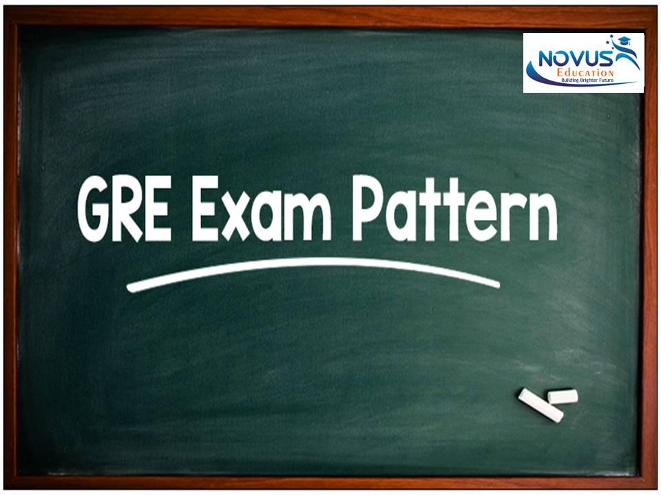 gre test pattern